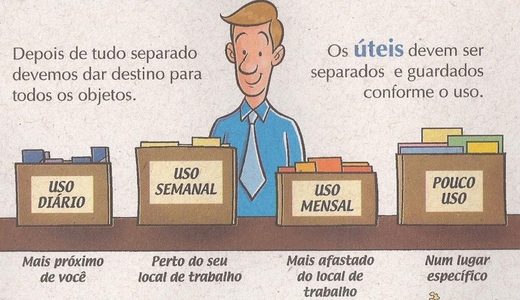 SEITON: Organização